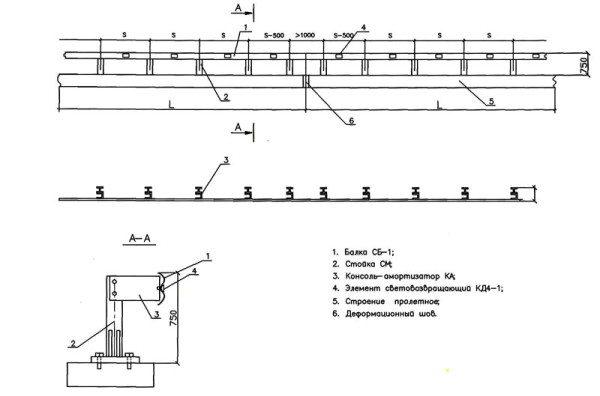 Барьерная конструкция типа 11МО