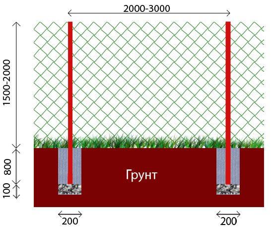 Чем завесить забор из сетки