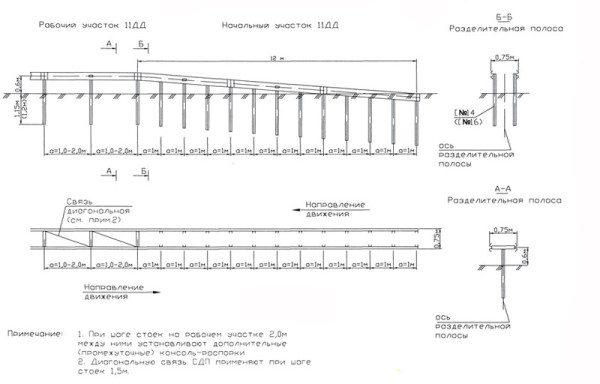 Чертеж конструкции типа 11ДД