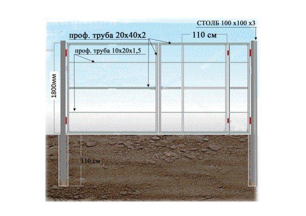 Чертеж конструкции ворот для примера