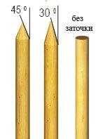 Что карандаш, что кол – под единый стандарт, показательное фото.