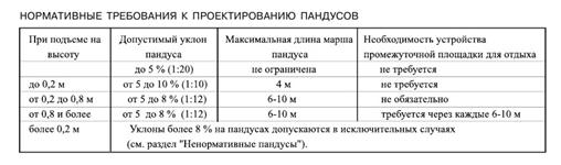 Фото – Таблица