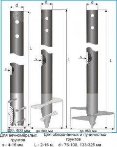 Конструкция винтовых свай, предназначенных для разных грунтов.