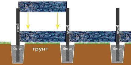 Монтирование бетонных секций.