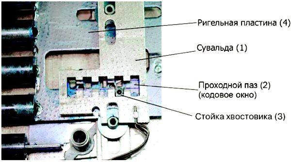 На фото основные элементы сувальдного устройства.
