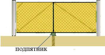 На фото показано место установки подпятника.