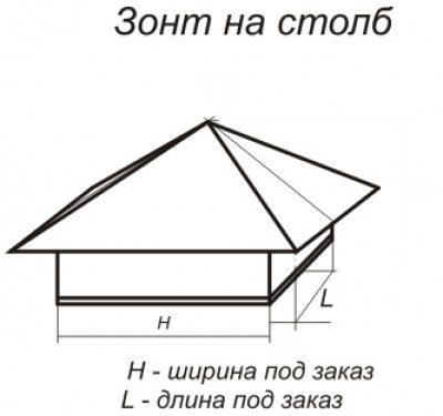 Общий вид зонта на столб забора