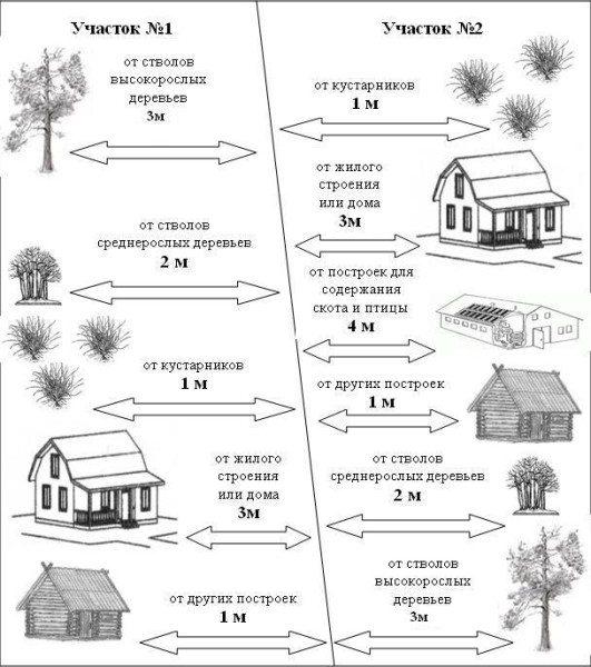 Ограничения призваны уменьшить вероятность распространения пожара