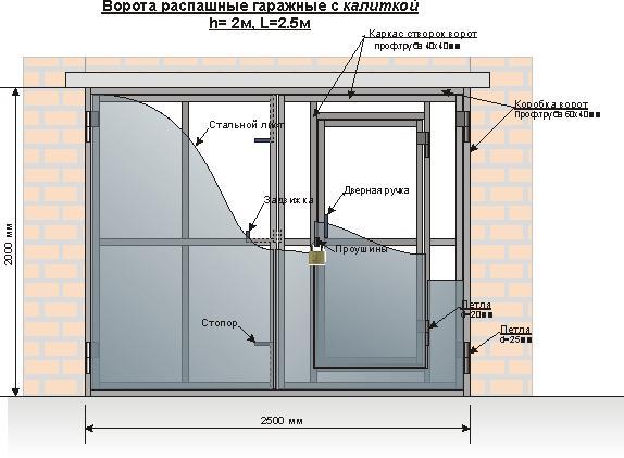 План-чертеж будущих ворот с дверным проемом