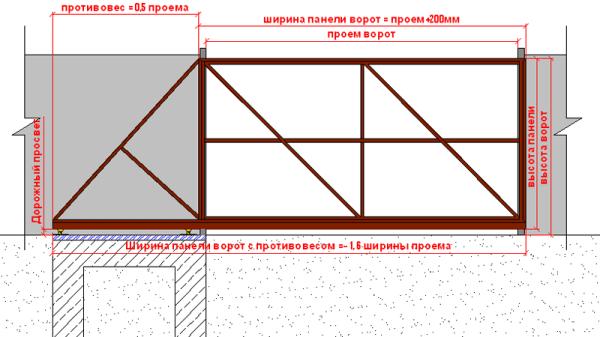 Пример составления чертежа для ворот