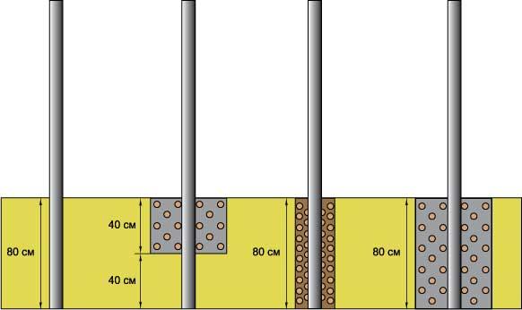 Принципиальная схема монтажа заборных столбиков