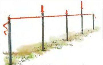 Процесс установки угловых и промежуточных столбов