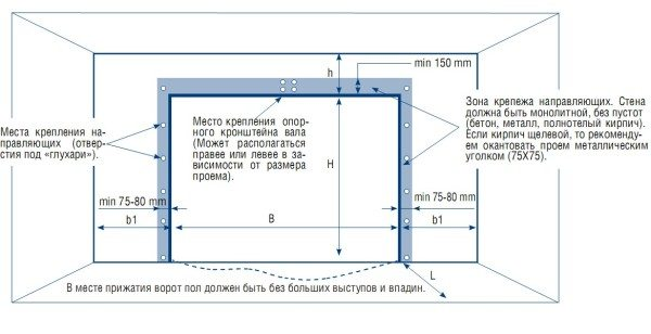 Разметка проема для монтажа секционных ворот