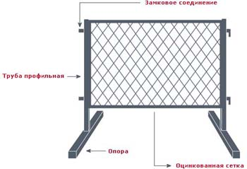 Сетчатое панельное ограждение, как отдельно стоящий элемент