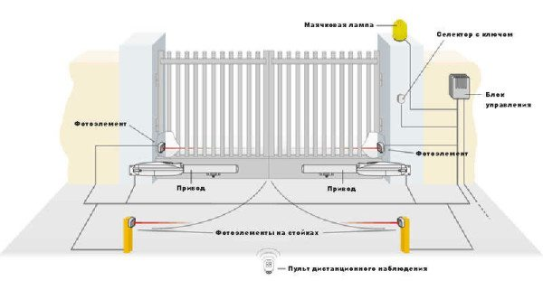 Схема автоматики с фотоэлементами