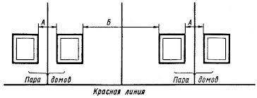 Схема двухрядной застройки