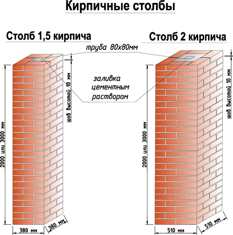 Схема кладки кирпичных опор