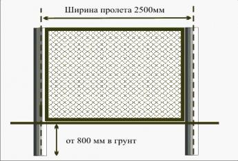Схема одного пролета