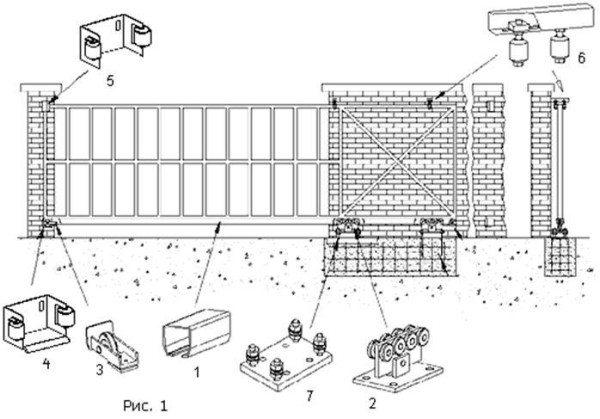 Схема откатных ворот на роликах с указанием точек монтажа фурнитуры.