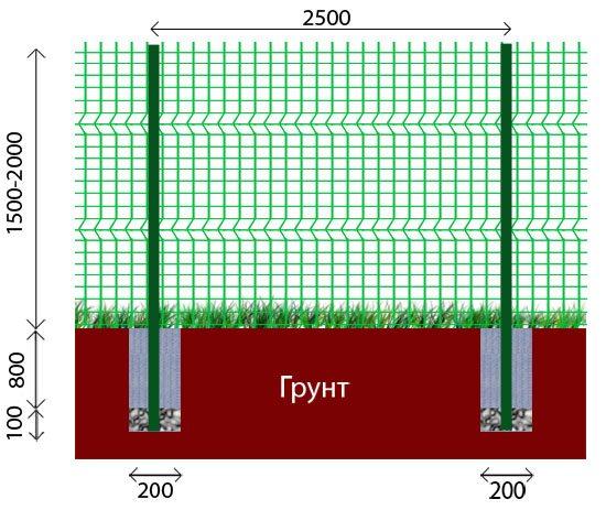 Схема установки жесткой сетки Каскад.