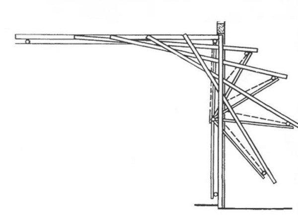 Схема устройства подъемно-поворотных ворот