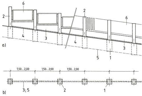 Схема забора на уклоне