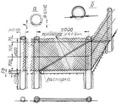 Схематическое изображение установки ограждения из проволоки