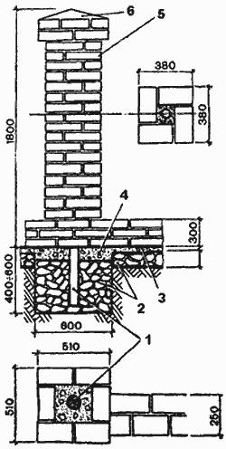 Схемы кладок в полтора и два кирпича