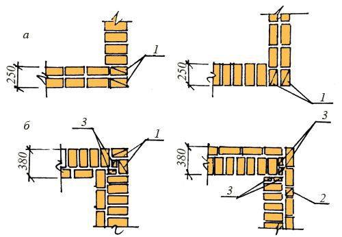 Системы перевязки углов цоколя