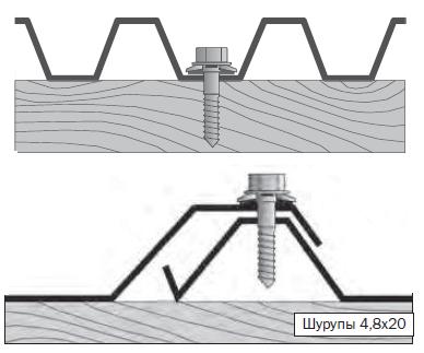 Стык двух листов профнастила крепится вышеуказанным способом