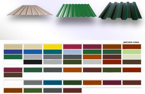 Цветовая таблица профлистов.