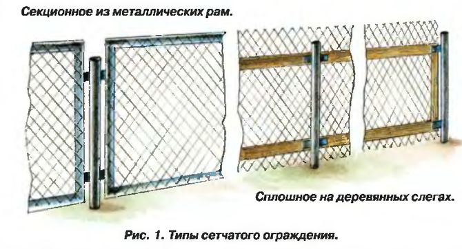 Два вида заборов из сетки