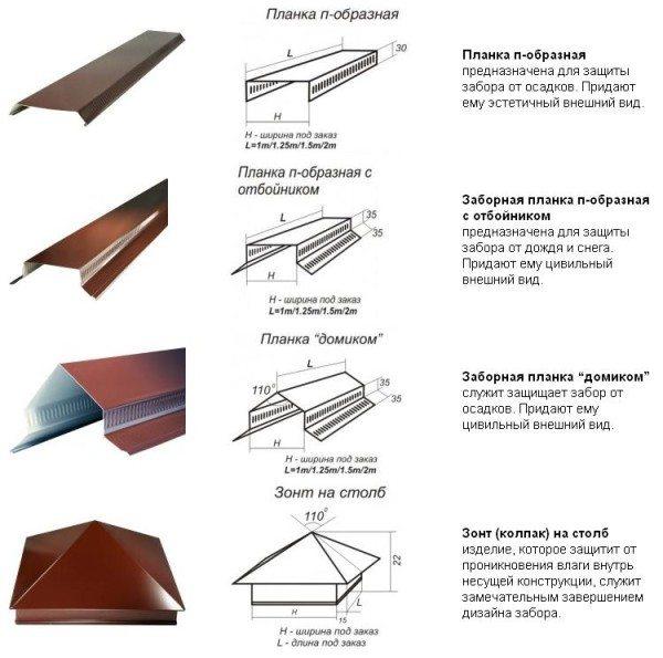 Варианты заборных планок и зонтов с указанием типовых размеров