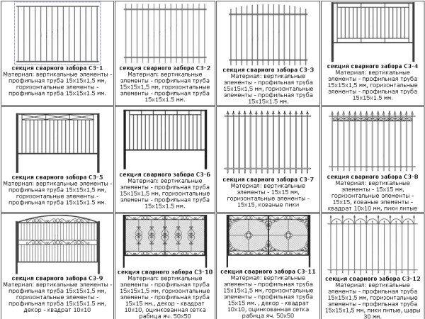 Возможные конфигурации секций