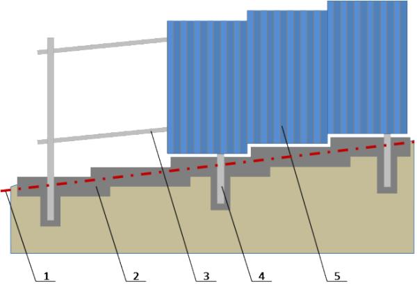 Забор на ступенчатом основании