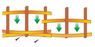 Забор плетенка из доски – в процессе изготовления