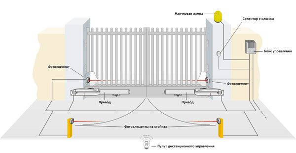 Используйте провода в надежной изоляции