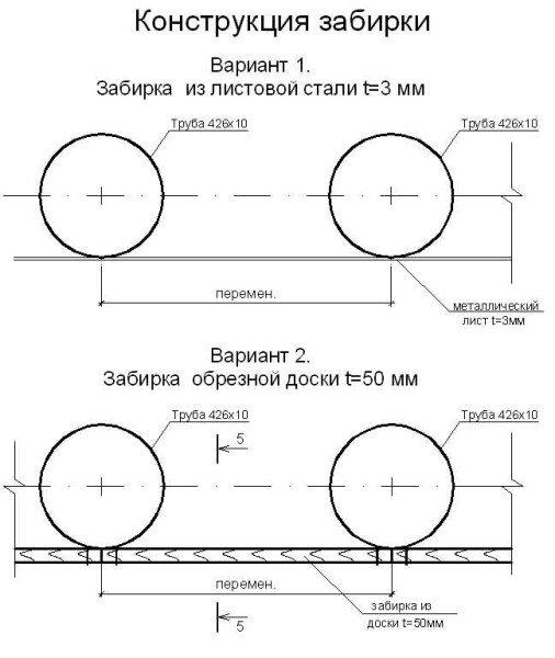 Конструкция забирки