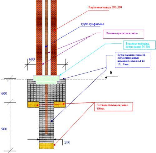 Как сделать бетонный столб для забора видео