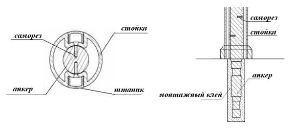 На рисунке показано, как выглядит монтаж стойки и анкера