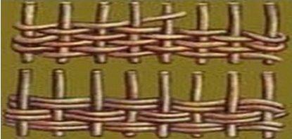 На рисунке показаны два вида плетения