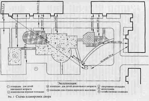 Общая схема планировки участка