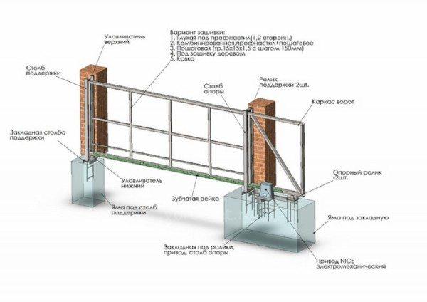 Основные элементы конструкции.
