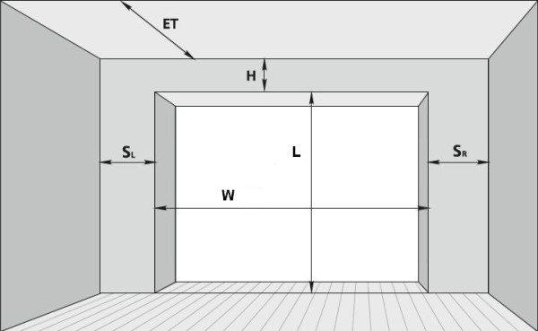 Помните, что от края проема до стены должно быть не менее 80 см, это важно для прочности конструкции