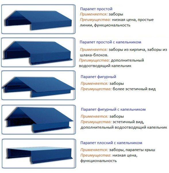 Применение различных форм парапетных элементов