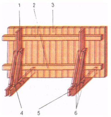 Пример схемы сборки сигнальной секции из дерева