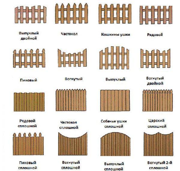 Различные виды секций сделанных на манер разного типа ограждений из древесины