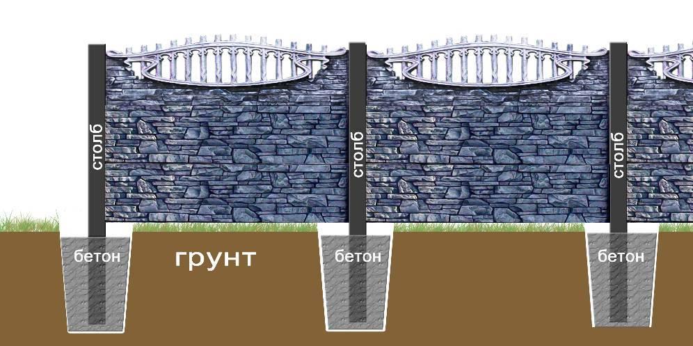 Железобетонный забор своими руками