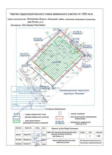 Согласованный чертеж градостроительного плана с указанием размеров и допусков от межи к строению(Стоит отметить, что на данном фото нет отметок всех необходимых служб, а только проставлена визировка главного архитектора)