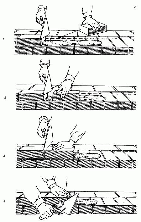 Технология укладки кирпича